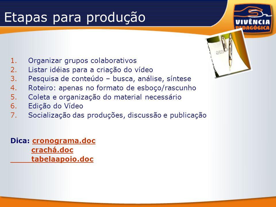 Etapas para produção 1.Organizar grupos colaborativos 2.Listar idéias para a criação do vídeo 3.Pesquisa de conteúdo – busca, análise, síntese 4.Rotei