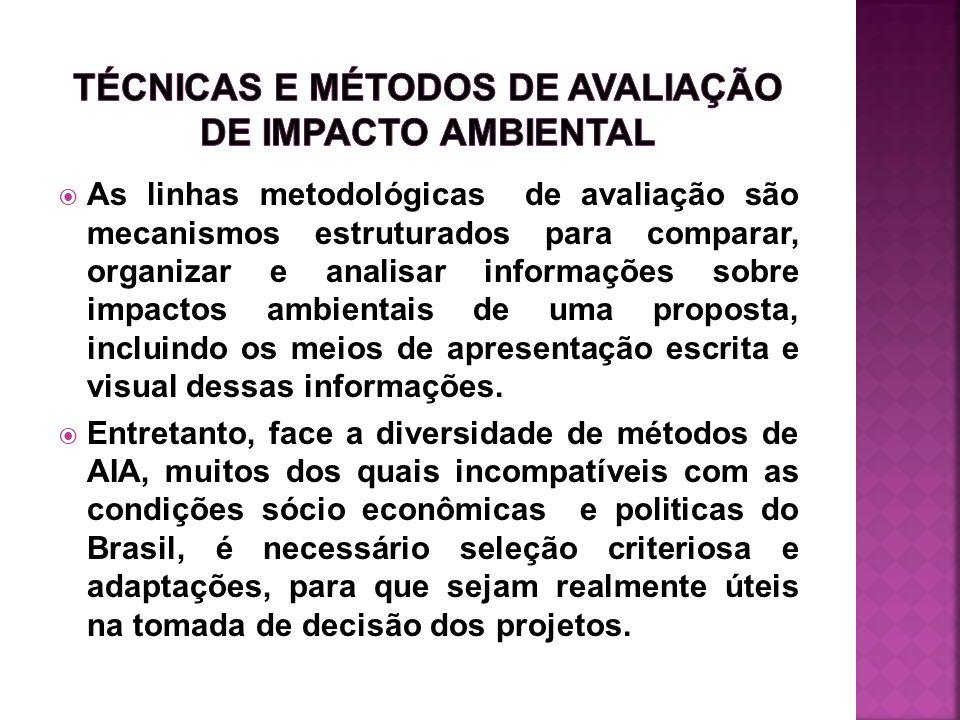 As linhas metodológicas de avaliação são mecanismos estruturados para comparar, organizar e analisar informações sobre impactos ambientais de uma prop