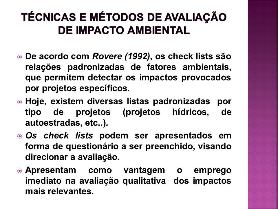 De acordo com Rovere (1992), os check lists são relações padronizadas de fatores ambientais, que permitem detectar os impactos provocados por projetos
