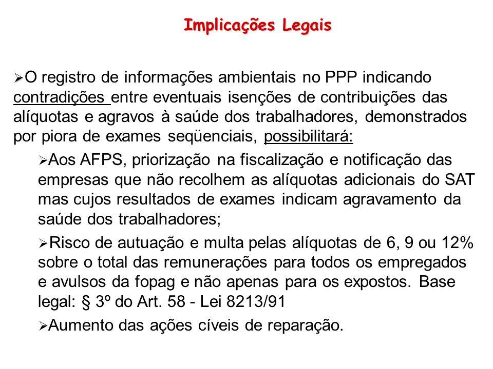 O registro de informações ambientais no PPP indicando contradições entre eventuais isenções de contribuições das alíquotas e agravos à saúde dos traba