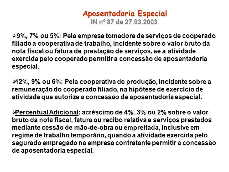 9%, 7% ou 5%: Pela empresa tomadora de serviços de cooperado filiado a cooperativa de trabalho, incidente sobre o valor bruto da nota fiscal ou fatura