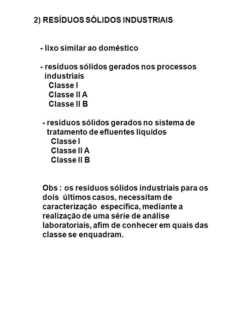 2) RESÍDUOS SÓLIDOS INDUSTRIAIS - lixo similar ao doméstico - resíduos sólidos gerados nos processos industriais Classe I Classe II A Classe II B - resíduos sólidos gerados no sistema de tratamento de efluentes líquidos Classe I Classe II A Classe II B Obs : os resíduos sólidos industriais para os dois últimos casos, necessitam de caracterização específica, mediante a realização de uma série de análise laboratoriais, afim de conhecer em quais das classe se enquadram.