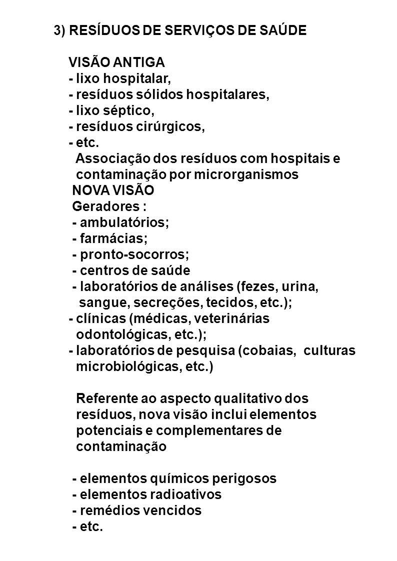 3) RESÍDUOS DE SERVIÇOS DE SAÚDE VISÃO ANTIGA - lixo hospitalar, - resíduos sólidos hospitalares, - lixo séptico, - resíduos cirúrgicos, - etc.