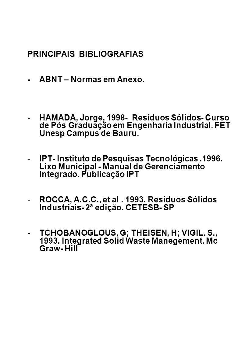 CLASSIFICAÇÃO SEGUNDO O CENTRO DE VIGILÂNCIA SANITÁRIA DO ESTADO DE SÃO PAULO (SUDS-SP) A.