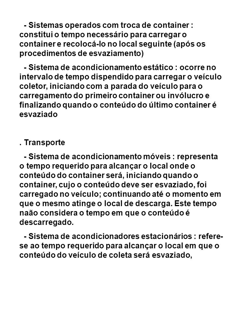 - Sistemas operados com troca de container : constitui o tempo necessário para carregar o container e recolocá-lo no local seguinte (após os procedimentos de esvaziamento) - Sistema de acondicionamento estático : ocorre no intervalo de tempo dispendido para carregar o veículo coletor, iniciando com a parada do veículo para o carregamento do primeiro container ou invólucro e finalizando quando o conteúdo do último container é esvaziado.