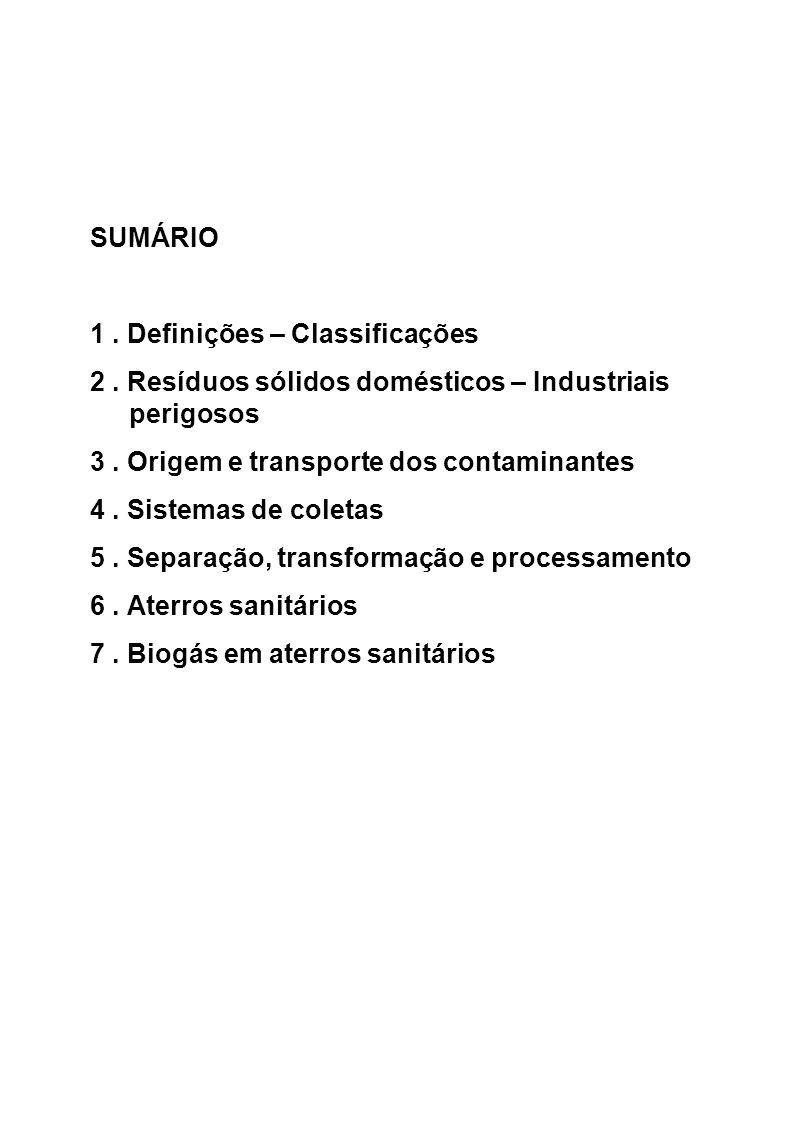 SUMÁRIO 1.Definições – Classificações 2. Resíduos sólidos domésticos – Industriais perigosos 3.