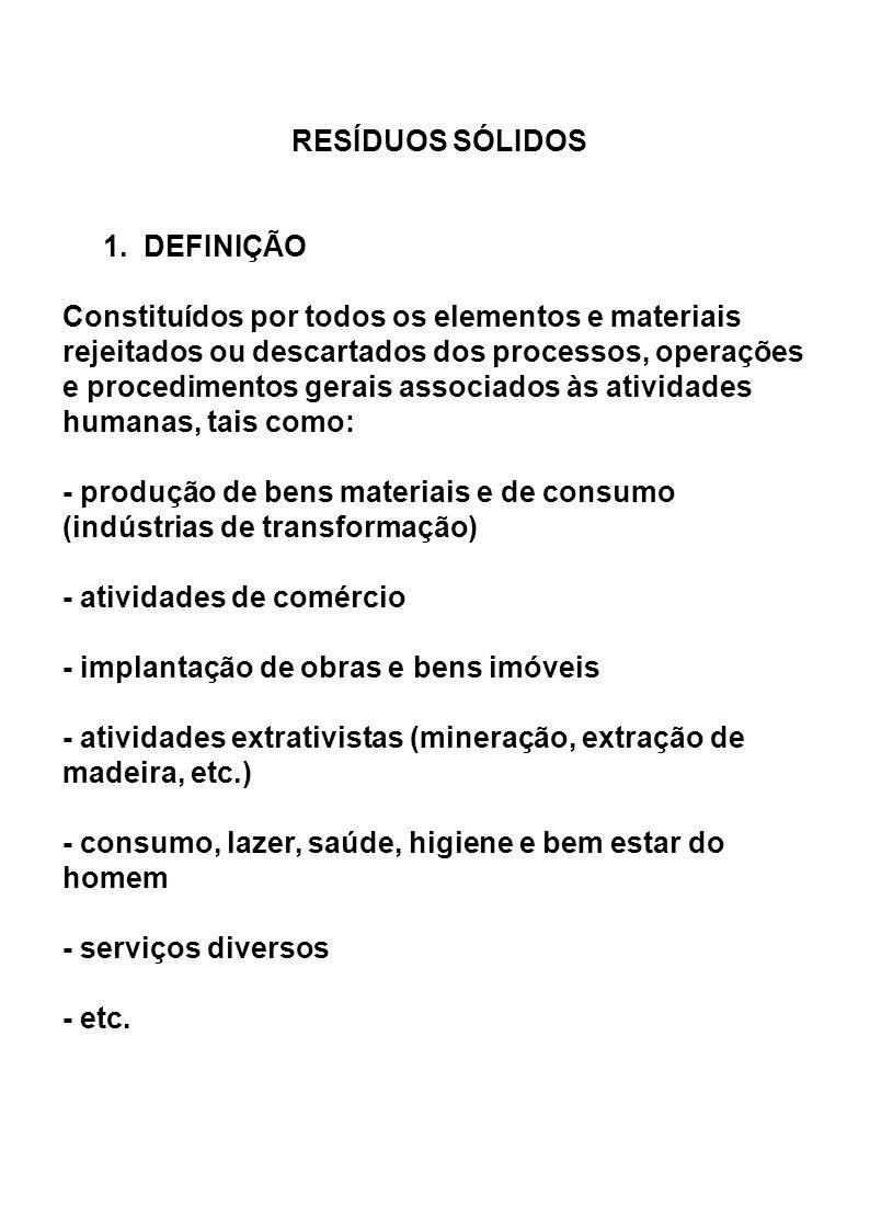 RESÍDUOS SÓLIDOS 1.