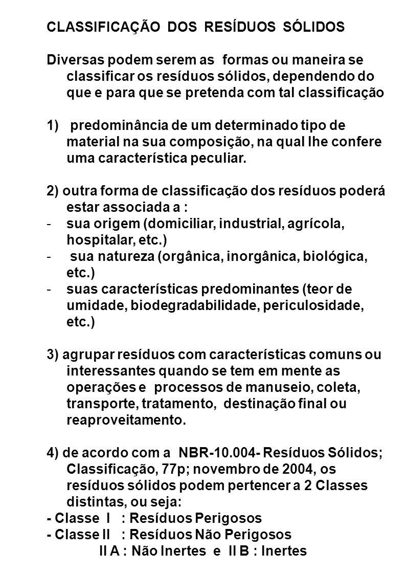 CLASSES DOS RESÍDUOS EM FUNÇÃO DE SUAS CARACTERÍSITICAS CLASSE I : RESÍDUOS PERIGOSOS -Inflamabilidade (ex.