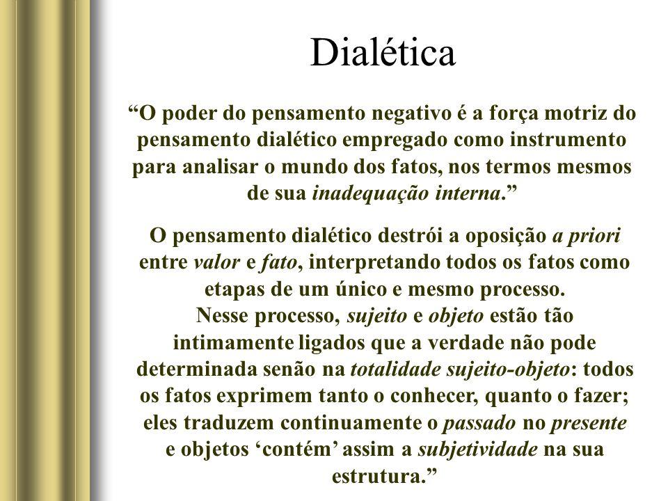 Dialética O poder do pensamento negativo é a força motriz do pensamento dialético empregado como instrumento para analisar o mundo dos fatos, nos term