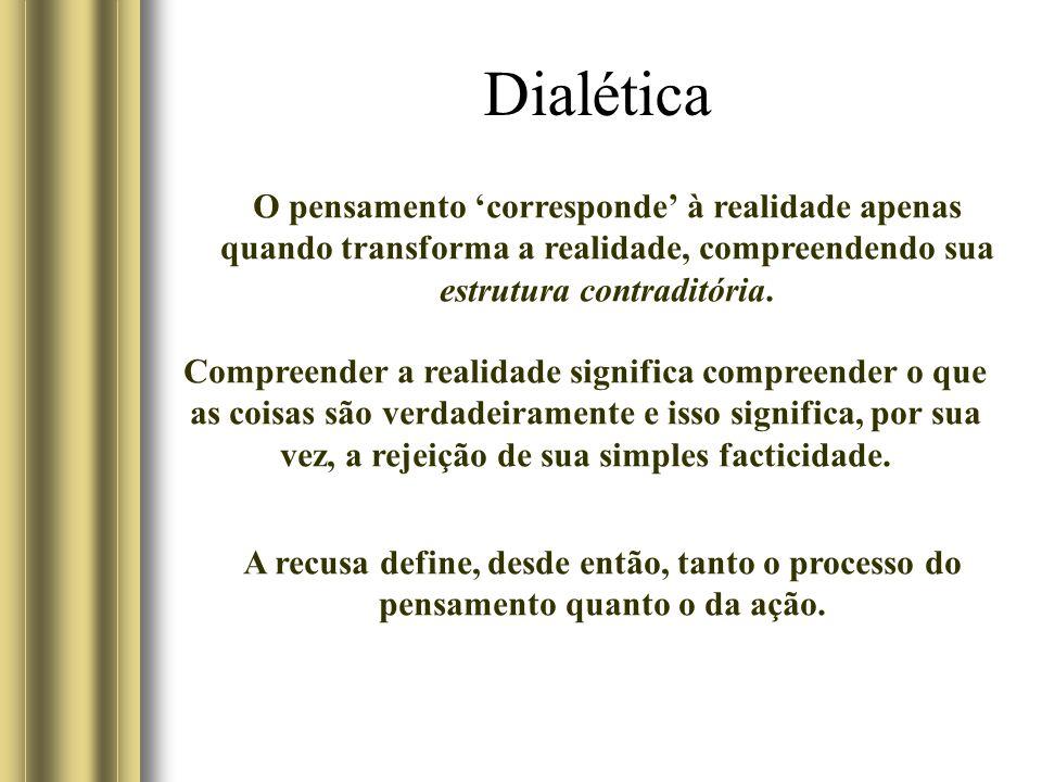 Dialética O pensamento corresponde à realidade apenas quando transforma a realidade, compreendendo sua estrutura contraditória. Compreender a realidad