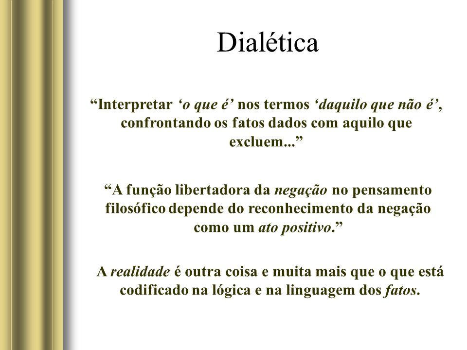 Dialética Interpretar o que é nos termos daquilo que não é, confrontando os fatos dados com aquilo que excluem...