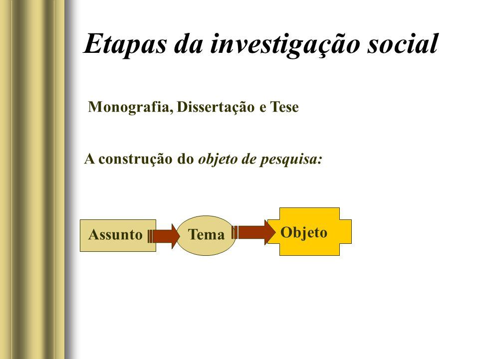 Etapas da investigação social Monografia, Dissertação e Tese A construção do objeto de pesquisa: AssuntoTema Objeto