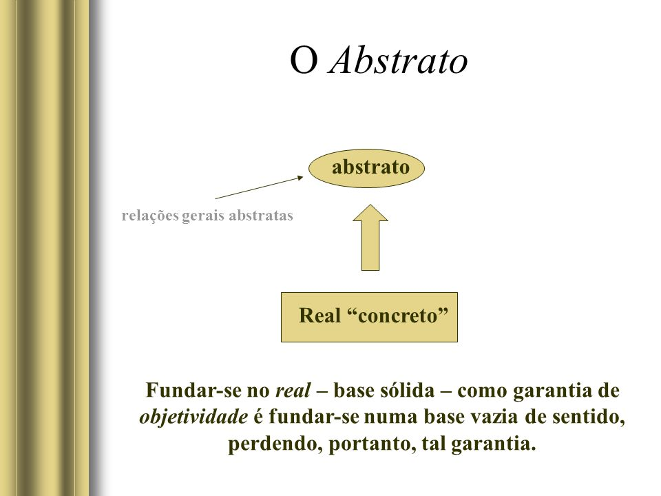 O Abstrato Real concreto abstrato relações gerais abstratas Fundar-se no real – base sólida – como garantia de objetividade é fundar-se numa base vazia de sentido, perdendo, portanto, tal garantia.