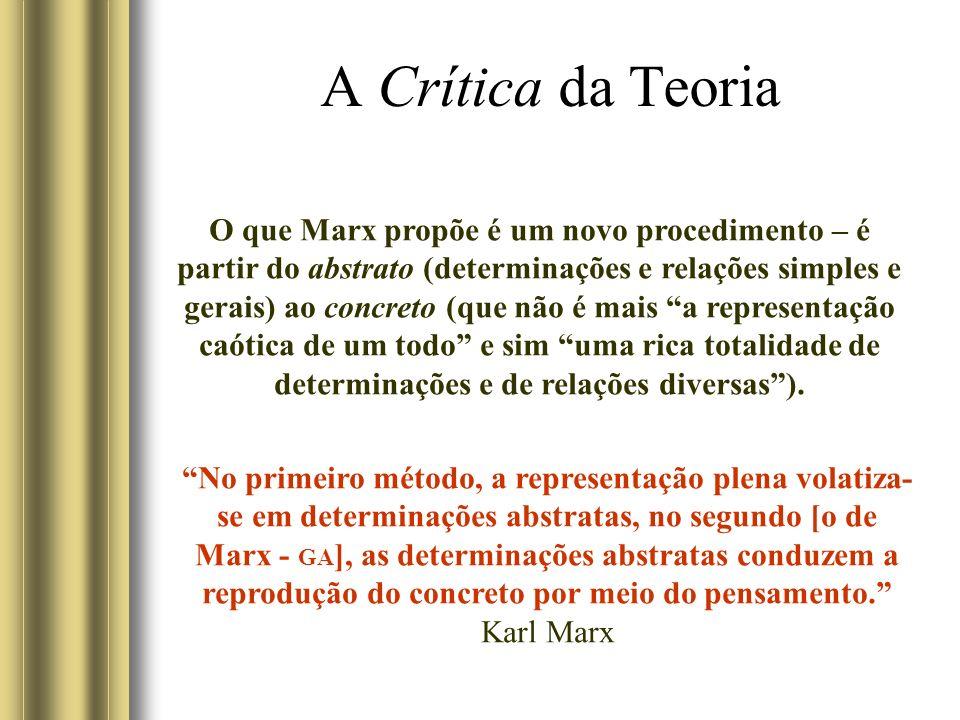 A Crítica da Teoria O que Marx propõe é um novo procedimento – é partir do abstrato (determinações e relações simples e gerais) ao concreto (que não é