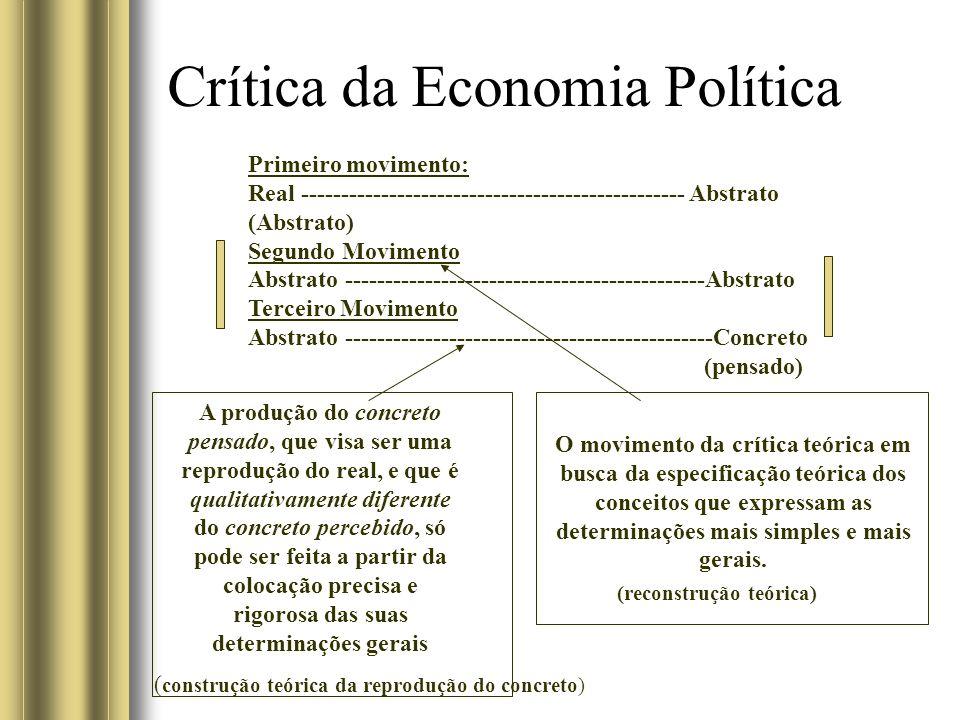 Crítica da Economia Política A produção do concreto pensado, que visa ser uma reprodução do real, e que é qualitativamente diferente do concreto percebido, só pode ser feita a partir da colocação precisa e rigorosa das suas determinações gerais Primeiro movimento: Real ------------------------------------------------ Abstrato (Abstrato) Segundo Movimento Abstrato ---------------------------------------------Abstrato Terceiro Movimento Abstrato ----------------------------------------------Concreto (pensado) O movimento da crítica teórica em busca da especificação teórica dos conceitos que expressam as determinações mais simples e mais gerais.