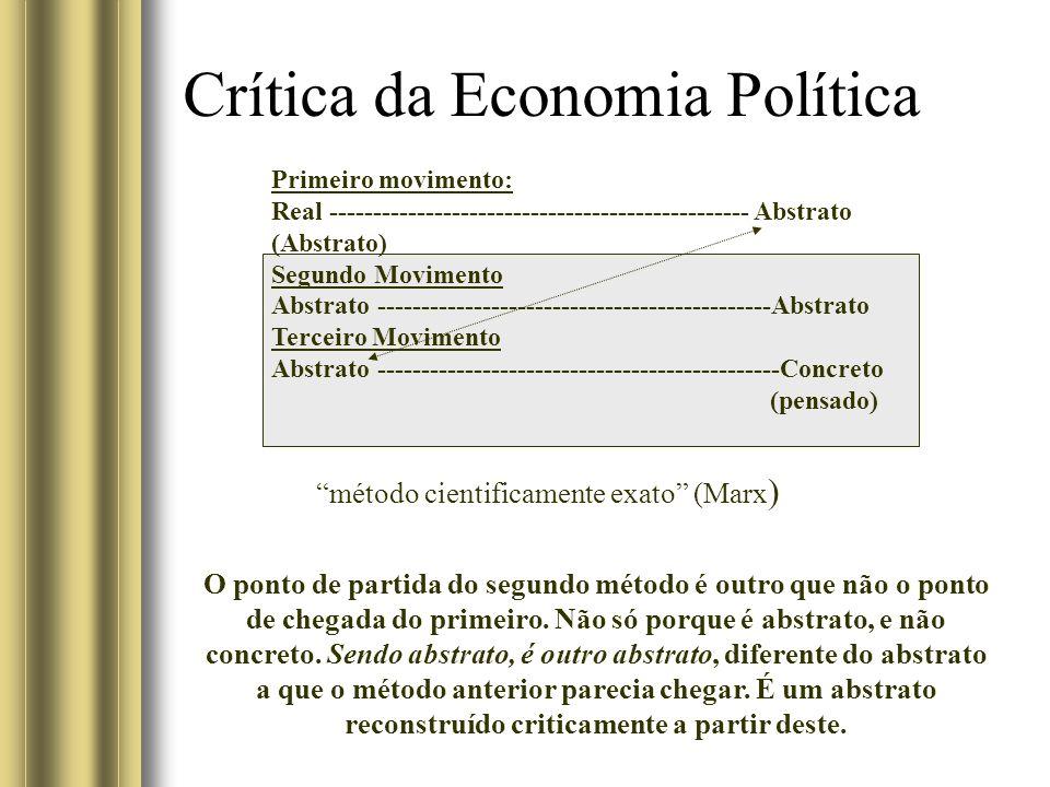 Crítica da Economia Política Primeiro movimento: Real ------------------------------------------------ Abstrato (Abstrato) Segundo Movimento Abstrato ---------------------------------------------Abstrato Terceiro Movimento Abstrato ----------------------------------------------Concreto (pensado) método cientificamente exato (Marx ) O ponto de partida do segundo método é outro que não o ponto de chegada do primeiro.