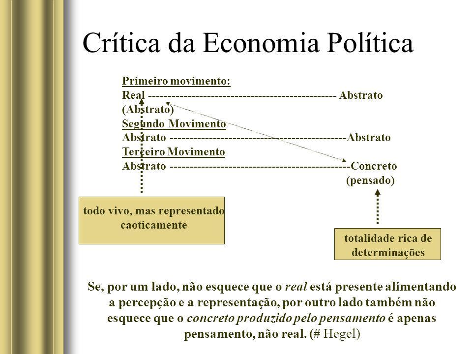 Crítica da Economia Política Primeiro movimento: Real ------------------------------------------------ Abstrato (Abstrato) Segundo Movimento Abstrato ---------------------------------------------Abstrato Terceiro Movimento Abstrato ----------------------------------------------Concreto (pensado) totalidade rica de determinações todo vivo, mas representado caoticamente Se, por um lado, não esquece que o real está presente alimentando a percepção e a representação, por outro lado também não esquece que o concreto produzido pelo pensamento é apenas pensamento, não real.