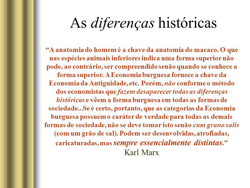 As diferenças históricas A anatomia do homem é a chave da anatomia do macaco.