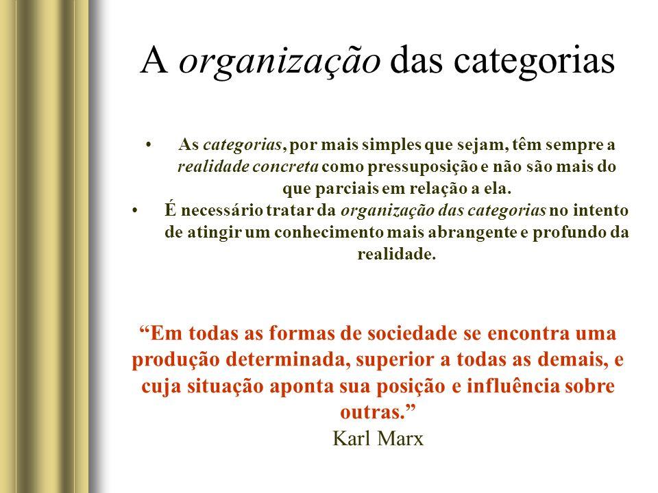 A organização das categorias As categorias, por mais simples que sejam, têm sempre a realidade concreta como pressuposição e não são mais do que parciais em relação a ela.
