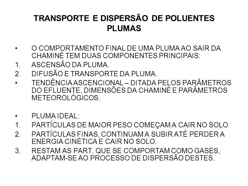 TRANSPORTE E DISPERSÃO DE POLUENTES PLUMAS O COMPORTAMENTO FINAL DE UMA PLUMA AO SAIR DA CHAMINÉ TEM DUAS COMPONENTES PRINCIPAIS: 1.ASCENSÃO DA PLUMA.