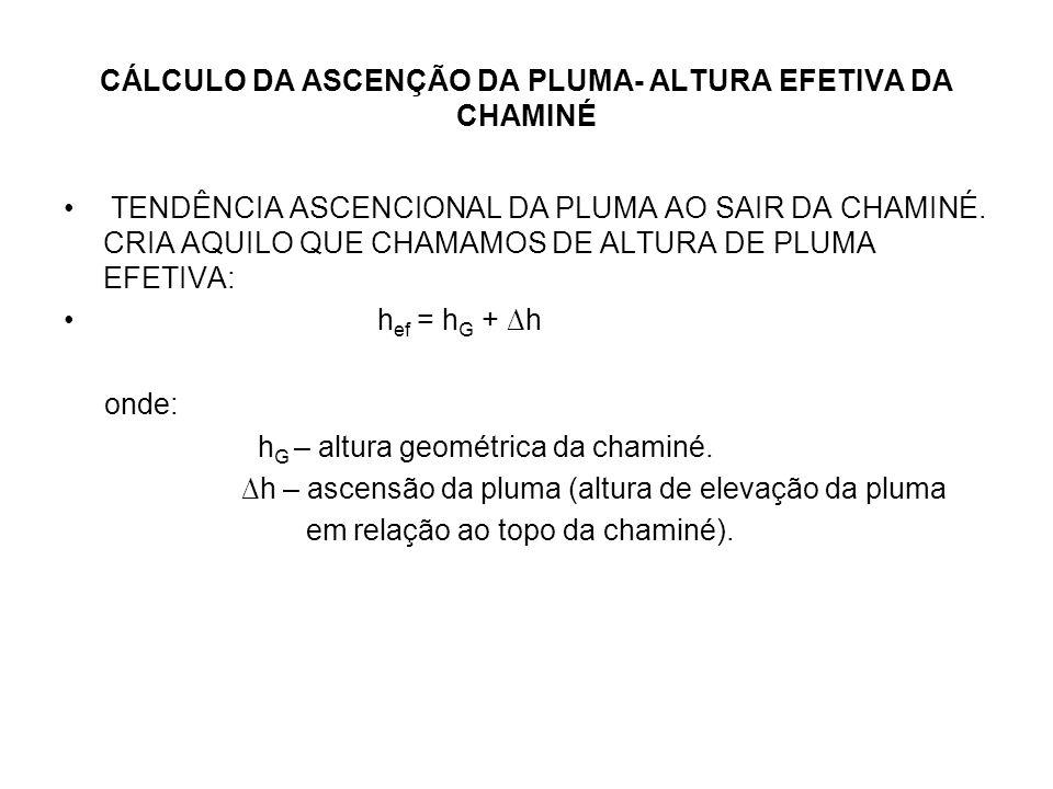 CÁLCULO DA ASCENÇÃO DA PLUMA- ALTURA EFETIVA DA CHAMINÉ TENDÊNCIA ASCENCIONAL DA PLUMA AO SAIR DA CHAMINÉ.