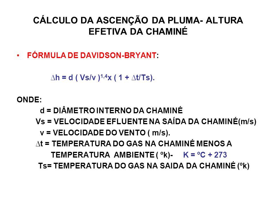 CÁLCULO DA ASCENÇÃO DA PLUMA- ALTURA EFETIVA DA CHAMINÉ FÓRMULA DE DAVIDSON-BRYANT: h = d ( Vs/v ) 1,4 x ( 1 + t/Ts).