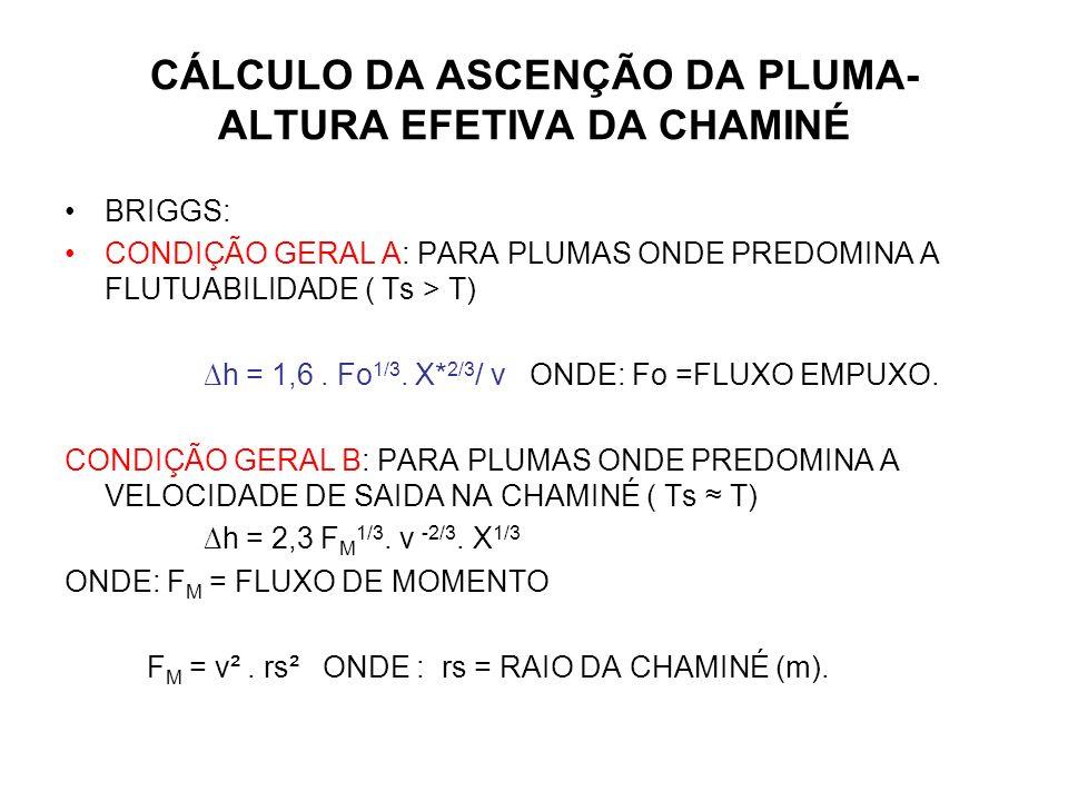 CÁLCULO DA ASCENÇÃO DA PLUMA- ALTURA EFETIVA DA CHAMINÉ BRIGGS: CONDIÇÃO GERAL A: PARA PLUMAS ONDE PREDOMINA A FLUTUABILIDADE ( Ts > T) h = 1,6.