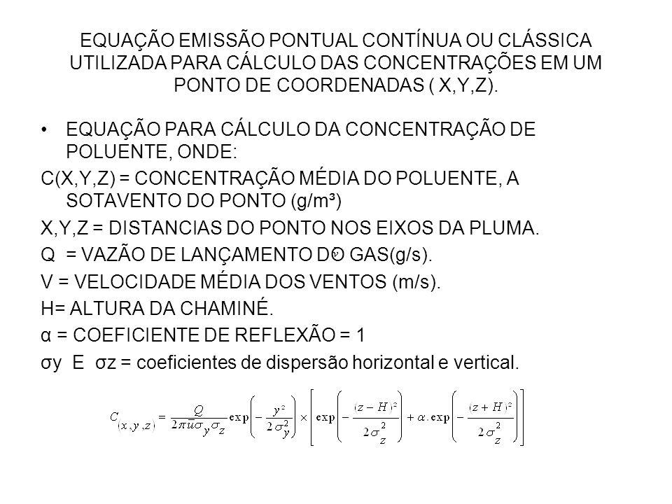 EQUAÇÃO EMISSÃO PONTUAL CONTÍNUA OU CLÁSSICA UTILIZADA PARA CÁLCULO DAS CONCENTRAÇÕES EM UM PONTO DE COORDENADAS ( X,Y,Z).