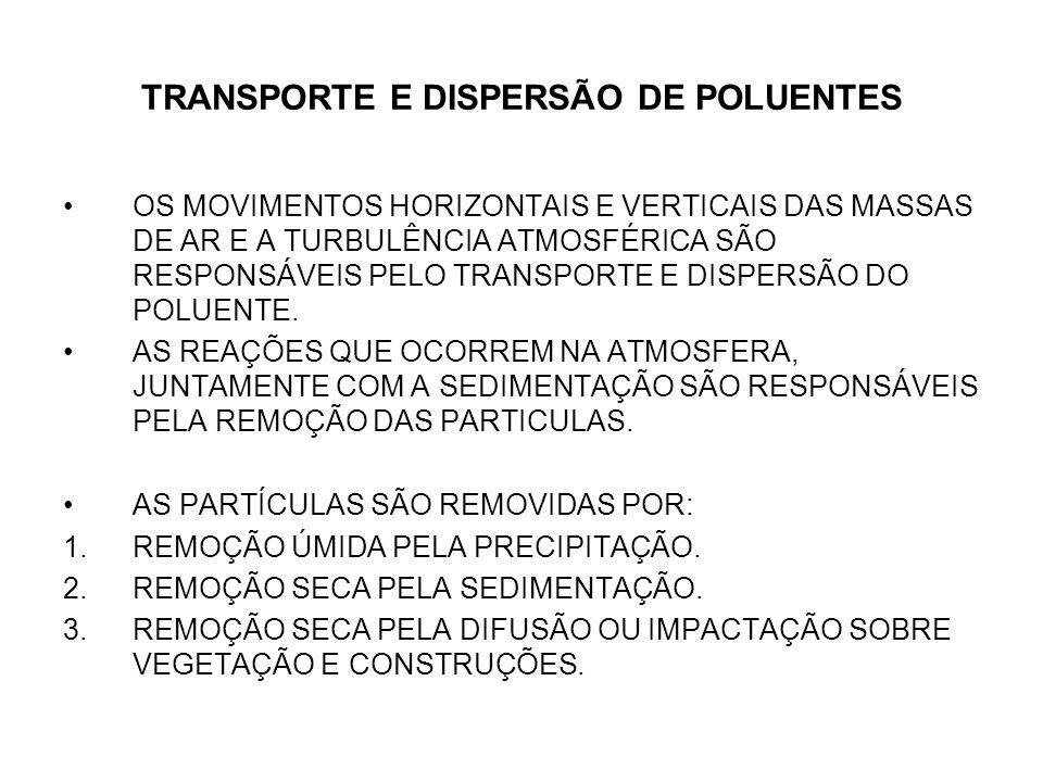 TRANSPORTE E DISPERSÃO DE POLUENTES OS MOVIMENTOS HORIZONTAIS E VERTICAIS DAS MASSAS DE AR E A TURBULÊNCIA ATMOSFÉRICA SÃO RESPONSÁVEIS PELO TRANSPORTE E DISPERSÃO DO POLUENTE.