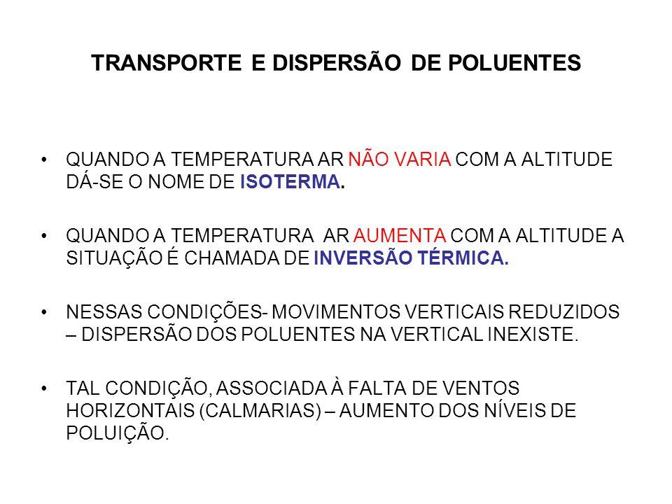TRANSPORTE E DISPERSÃO DE POLUENTES QUANDO A TEMPERATURA AR NÃO VARIA COM A ALTITUDE DÁ-SE O NOME DE ISOTERMA.