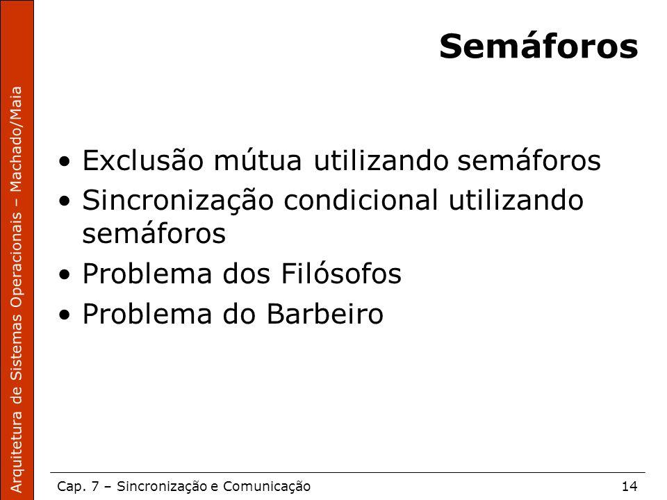 Arquitetura de Sistemas Operacionais – Machado/Maia Cap. 7 – Sincronização e Comunicação14 Semáforos Exclusão mútua utilizando semáforos Sincronização