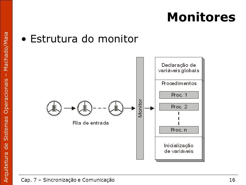 Arquitetura de Sistemas Operacionais – Machado/Maia Cap. 7 – Sincronização e Comunicação16 Monitores Estrutura do monitor