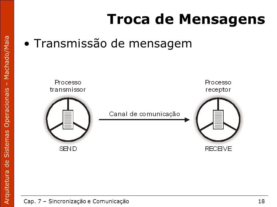 Arquitetura de Sistemas Operacionais – Machado/Maia Cap. 7 – Sincronização e Comunicação18 Troca de Mensagens Transmissão de mensagem