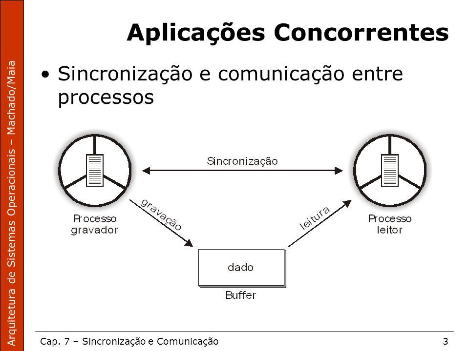 Arquitetura de Sistemas Operacionais – Machado/Maia Cap. 7 – Sincronização e Comunicação3 Aplicações Concorrentes Sincronização e comunicação entre pr