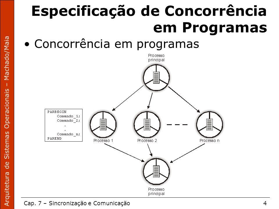 Arquitetura de Sistemas Operacionais – Machado/Maia Cap. 7 – Sincronização e Comunicação4 Especificação de Concorrência em Programas Concorrência em p