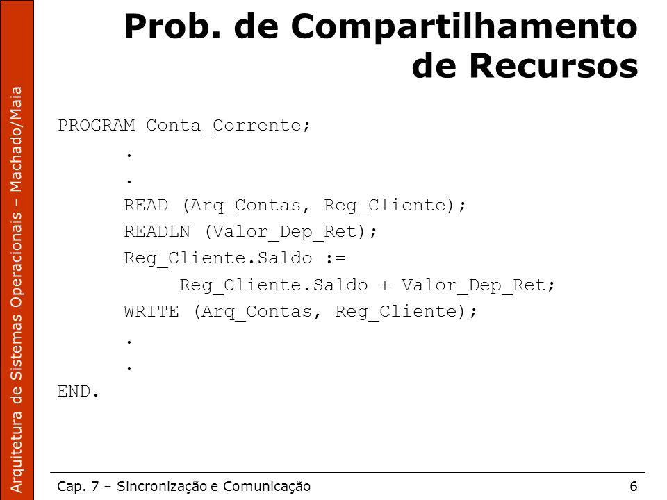 Arquitetura de Sistemas Operacionais – Machado/Maia Cap. 7 – Sincronização e Comunicação6 Prob. de Compartilhamento de Recursos PROGRAM Conta_Corrente