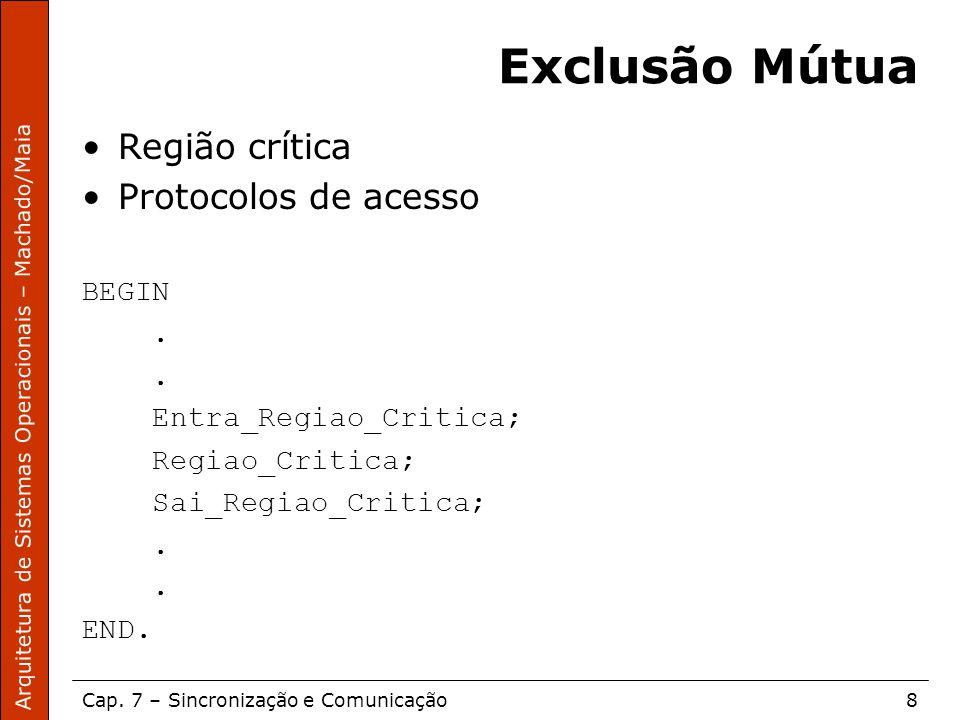 Arquitetura de Sistemas Operacionais – Machado/Maia Cap. 7 – Sincronização e Comunicação8 Exclusão Mútua Região crítica Protocolos de acesso BEGIN. En