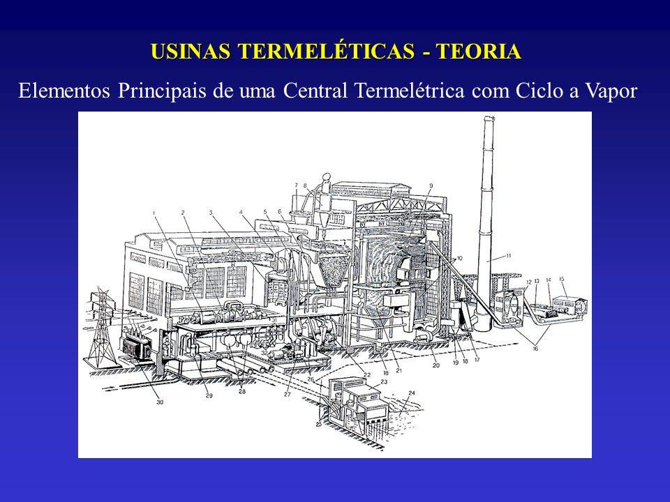 USINAS TERMELÉTICAS - TEORIA Elementos Principais de uma Central Termelétrica com Ciclo a Vapor