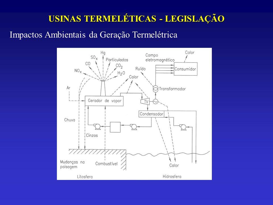 USINAS TERMELÉTICAS - LEGISLAÇÃO Impactos Ambientais da Geração Termelétrica
