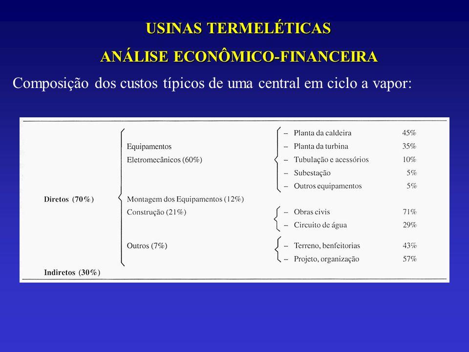 USINAS TERMELÉTICAS ANÁLISE ECONÔMICO-FINANCEIRA Composição dos custos típicos de uma central em ciclo a vapor: