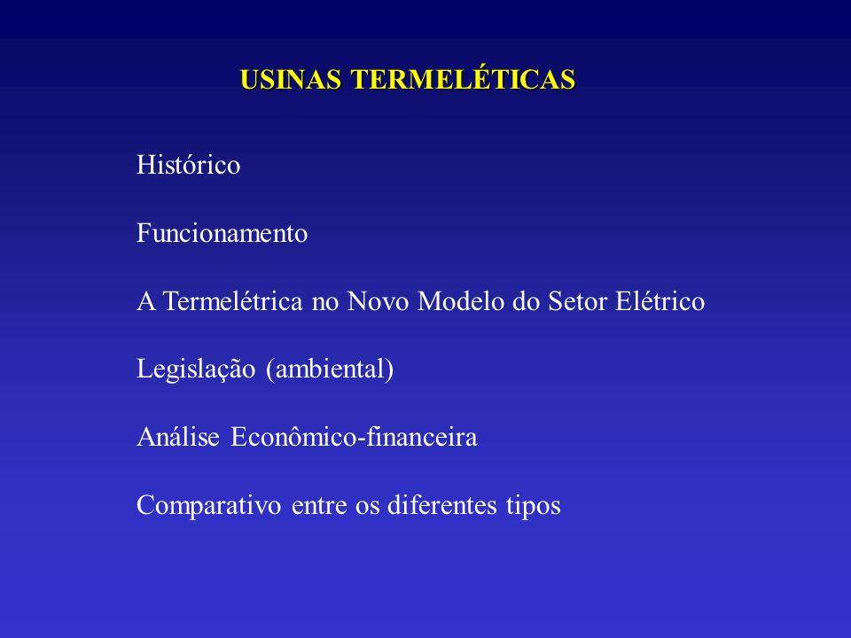 USINAS TERMELÉTICAS Histórico Funcionamento A Termelétrica no Novo Modelo do Setor Elétrico Legislação (ambiental) Análise Econômico-financeira Compar