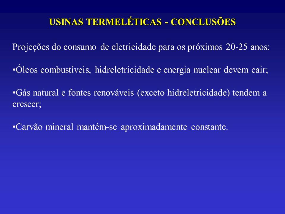 USINAS TERMELÉTICAS - CONCLUSÕES Projeções do consumo de eletricidade para os próximos 20-25 anos: Óleos combustíveis, hidreletricidade e energia nucl