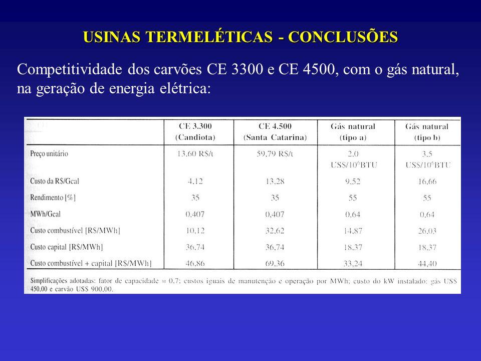 USINAS TERMELÉTICAS - CONCLUSÕES Competitividade dos carvões CE 3300 e CE 4500, com o gás natural, na geração de energia elétrica: