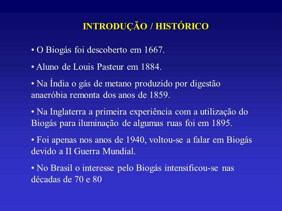 INTRODUÇÃO / HISTÓRICO O Biogás foi descoberto em 1667. Aluno de Louis Pasteur em 1884. Na Índia o gás de metano produzido por digestão anaeróbia remo