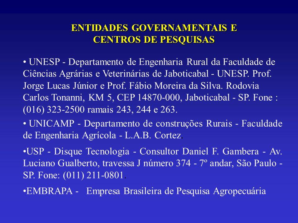 ENTIDADES GOVERNAMENTAIS E CENTROS DE PESQUISAS UNESP - Departamento de Engenharia Rural da Faculdade de Ciências Agrárias e Veterinárias de Jaboticab