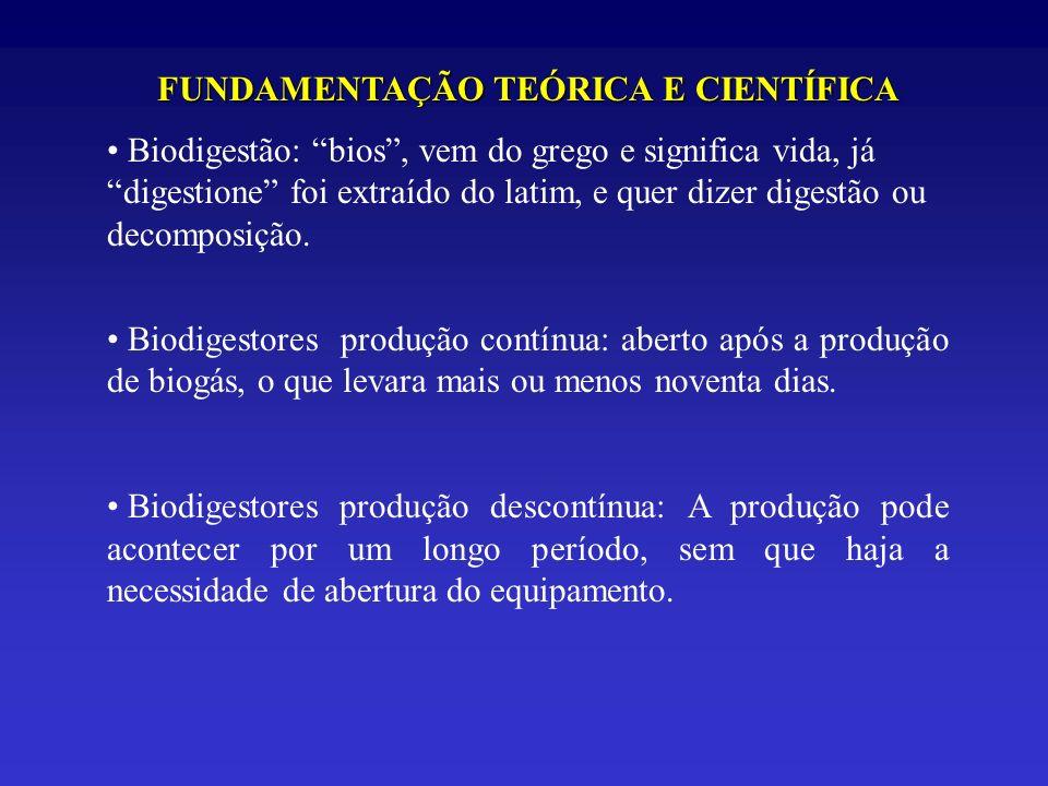FUNDAMENTAÇÃO TEÓRICA E CIENTÍFICA Biodigestão: bios, vem do grego e significa vida, já digestione foi extraído do latim, e quer dizer digestão ou dec