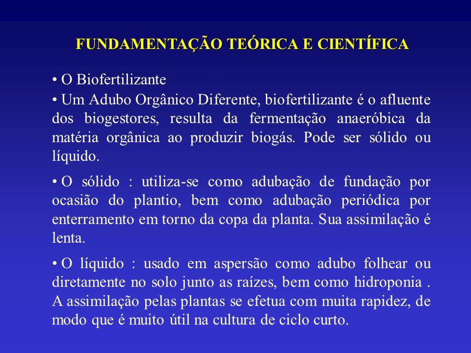FUNDAMENTAÇÃO TEÓRICA E CIENTÍFICA O Biofertilizante Um Adubo Orgânico Diferente, biofertilizante é o afluente dos biogestores, resulta da fermentação