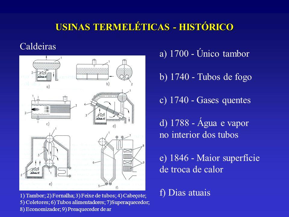 USINAS TERMELÉTICAS - HISTÓRICO Caldeiras a) 1700 - Único tambor b) 1740 - Tubos de fogo c) 1740 - Gases quentes d) 1788 - Água e vapor no interior do