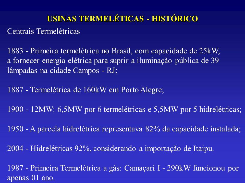 USINAS TERMELÉTICAS - HISTÓRICO Centrais Termelétricas 1883 - Primeira termelétrica no Brasil, com capacidade de 25kW, a fornecer energia elétrica par