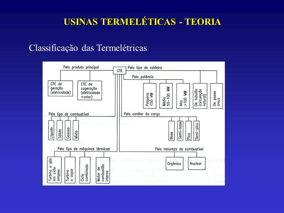 USINAS TERMELÉTICAS - TEORIA Classificação das Termelétricas